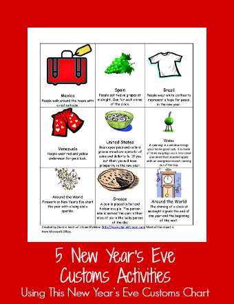 New Year's Customs Sheet and Activities