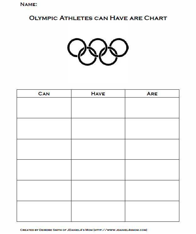 Olympic_themed_can_have_are_chart