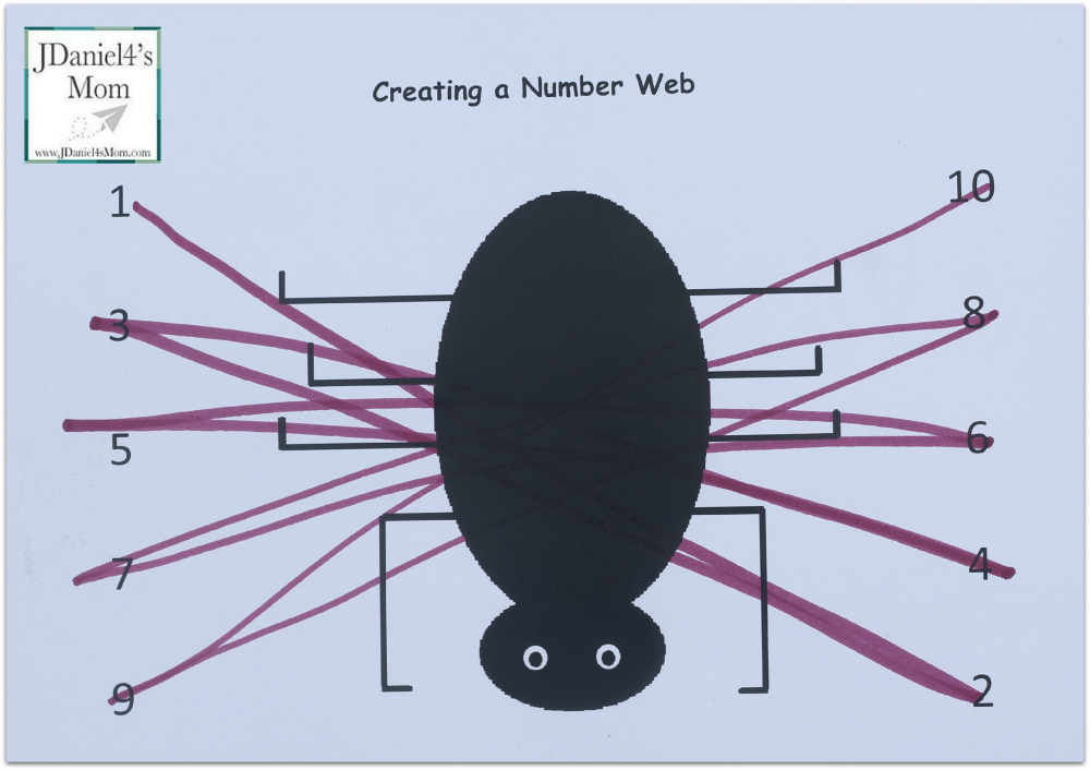 Counting Worksheets- Weaving a Web of Numbers