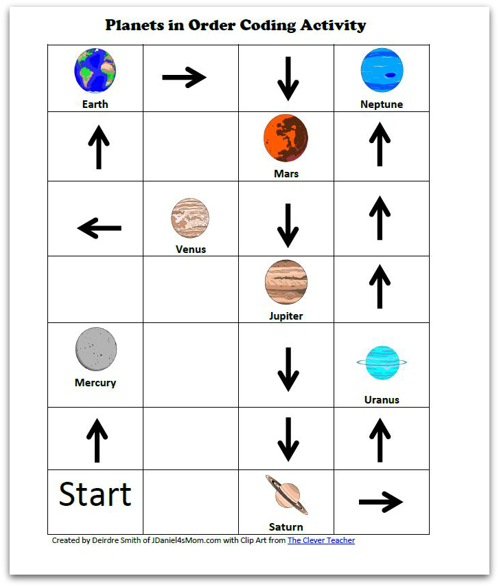Planets for Kids - Coding the Planets in Order Printable Finished