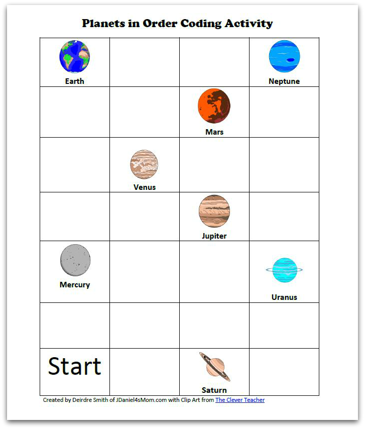 Planets for Kids - Coding the Planets in Order Printable