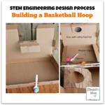 STEM Engineering Design Process Featured Collage