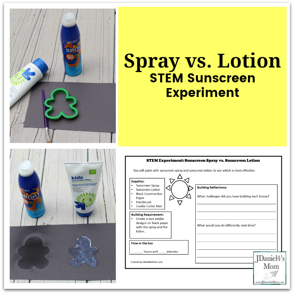 STEM Sunscreen Experiment :Spray vs. Lotion - This activity has a free recording document.