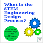 What is the STEM Engineering Design Process? This post includes a post that displays the steps and a student planning document in a PDF format.