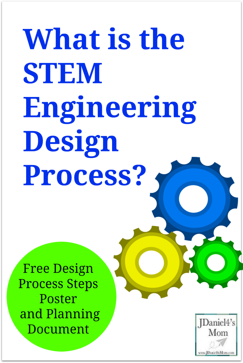 What is the STEM Engineering Design Process? This post includes a post that displays the steps and a student planning document in a PDF format. They can be used by your kids while working on STEM experiments.