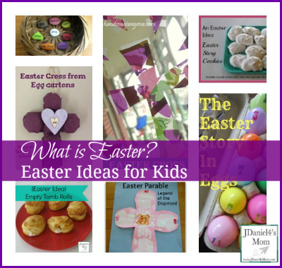 What is Easter? Easter Ideas for Kids