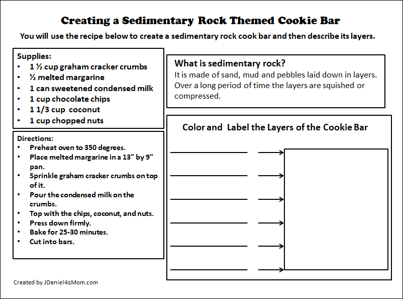 TEM Sedimentary Rock Cookie Recipe and Activity for Kids - This printable has the sedimentary cookie recipe and space to diagram the cookie.