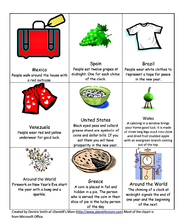 New Year's Customs and Activities Chart