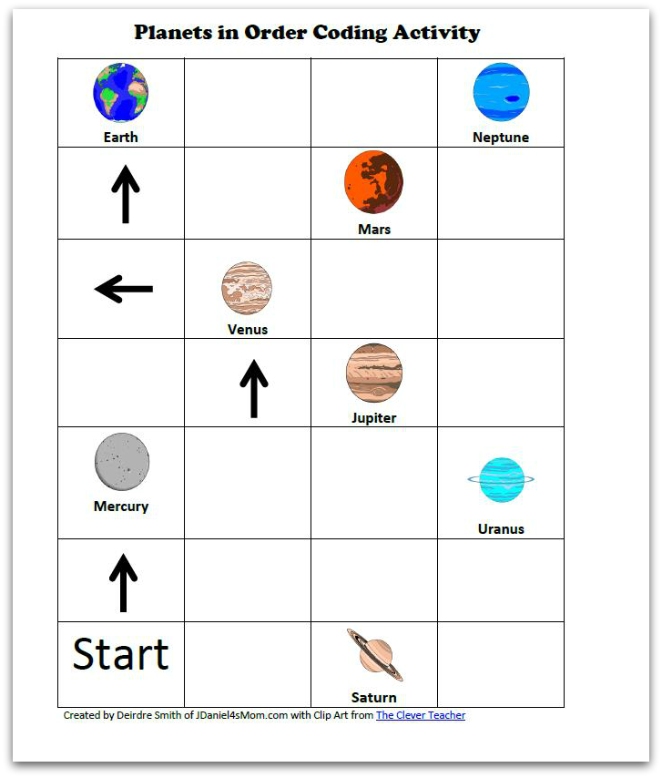 Planets for Kids - Coding the Planets in Order - Printable Steps
