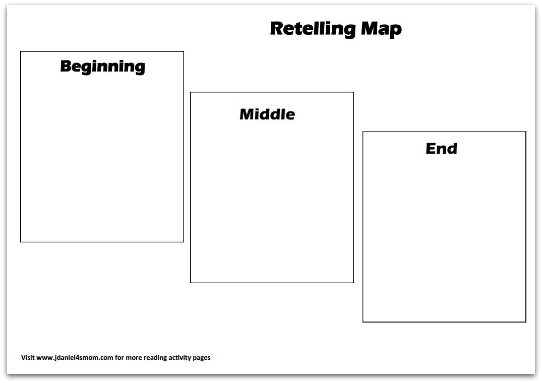 image about Printable Story Maps identified as tale map printable -