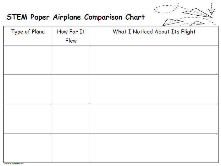 STEM Paper Airplane SheetSTEM Paper Airplane Sheet