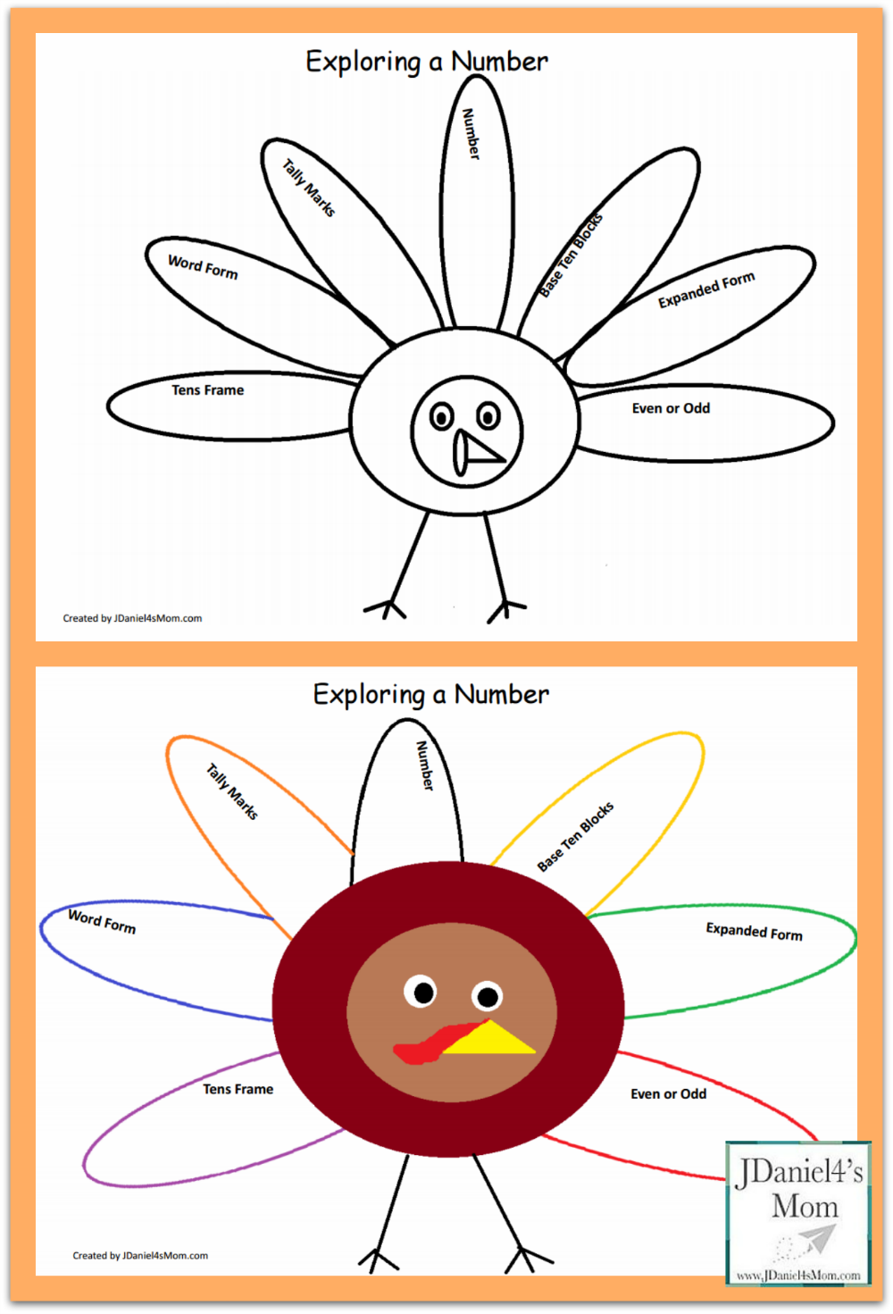 Second Grade Worksheets- Exploring a Number