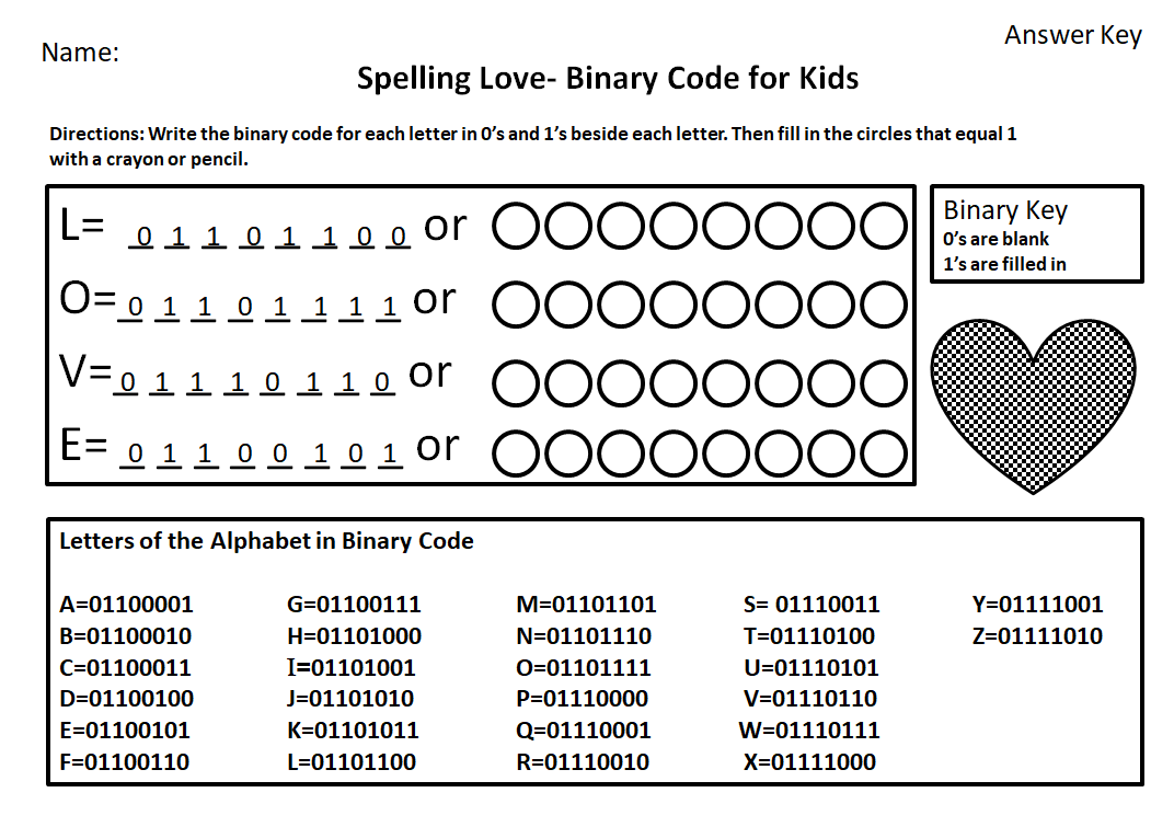 First You Will Want Your Children To Search The Binary Alphabet Chart At Bottom Of Worksheet Find Numeric Code For Each Letter