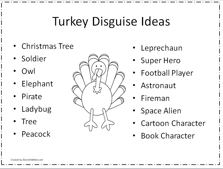 Let's Make a Unicorn STEAM Turkey Disguise Project - Turkey Design Ideas