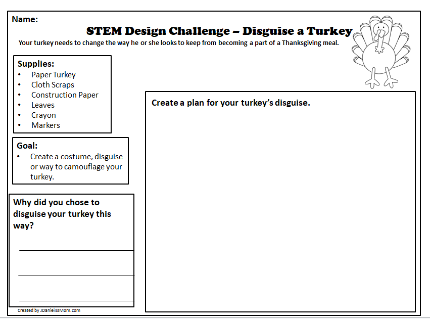 Let's Make a Unicorn STEAM Turkey Disguise Project - Turkey Planning Document
