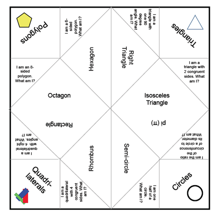 photo about Printable Cootie Catcher Template referred to as Cootie Catcher Template and Discovering Game titles