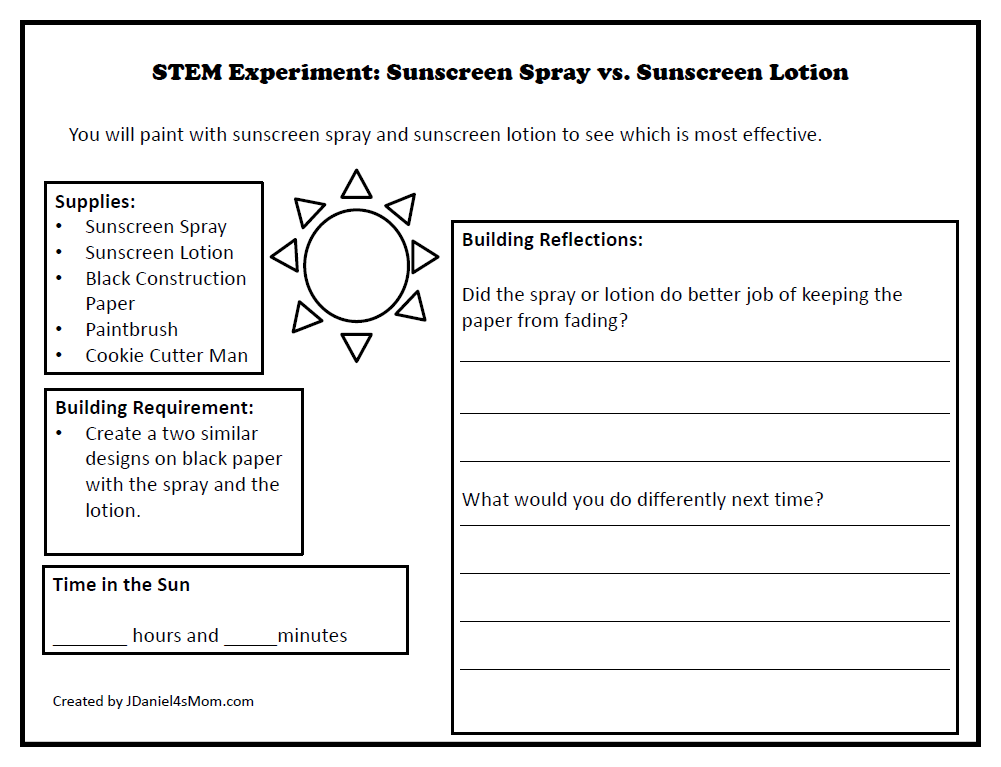 STEM Sunscreen Experiment - Spray vs. Lotion Printable