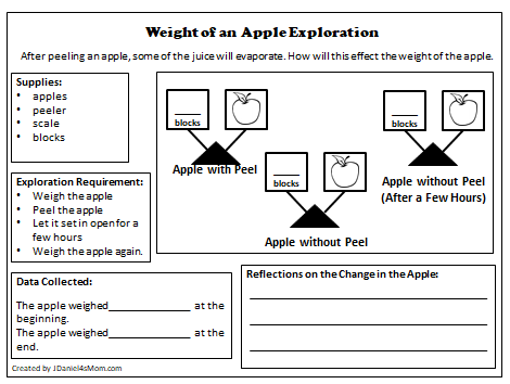 Apple Science- Apple Weight Loss Exploration Recording Sheet